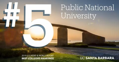 "backdrop of the UCSB henley gate with the text overlay ""5th public national university"""